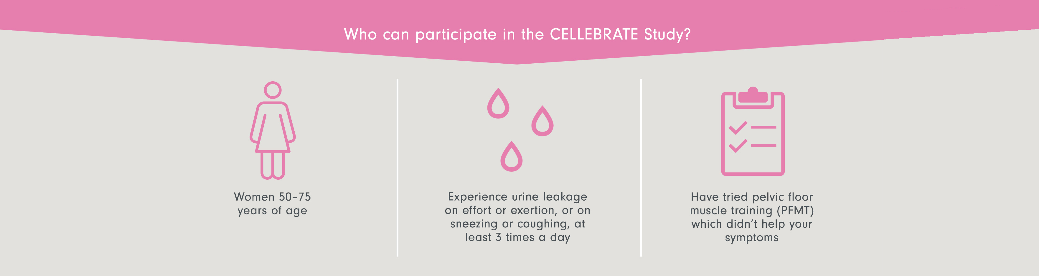 Who Can Participate in the CELLEBRATE Study? Women 50-75 years of age. Experience urine leakage on effort or exertion, or on sneezing or coughing, at least 3 times a day; Have tried pelvic floor muscle training (PFMT) which didn't help your symptoms.